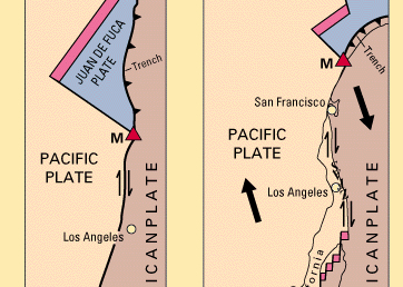 History of the Earth, California, the San Andreas Fault and some ...